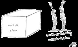 Box Cartoon